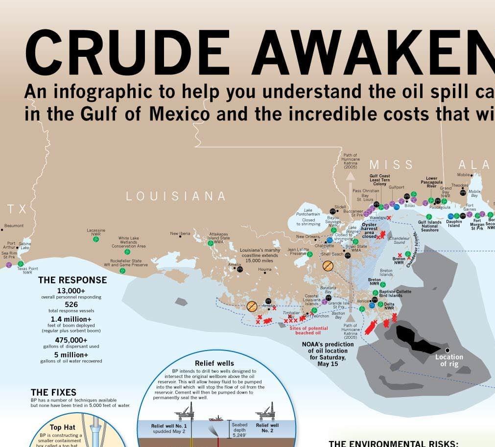 """""""Crude Awakening"""""""