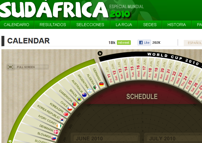 The (best) World Cup Schedule